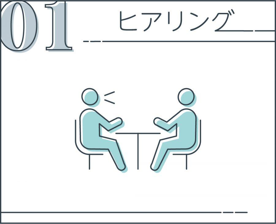 seisaku_01
